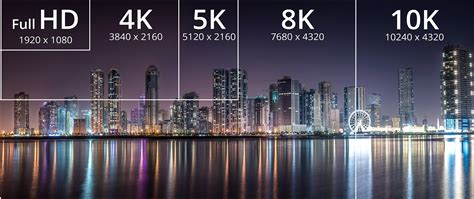 Throw that new 4K TV into the garbage -- 10K is here