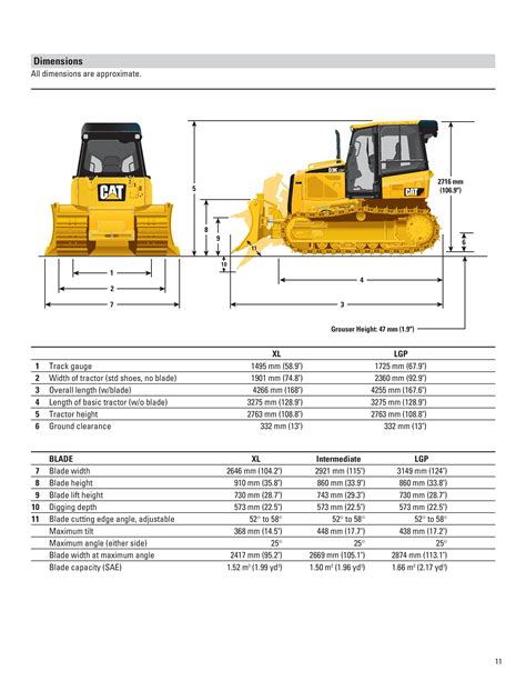 Caterpillar Dozer Supplier Worldwide | Used 2008 CAT D3K